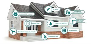 home security alarm systems are steadily moving to easier non dealer programming 100 wireless and secure devices and smartphone control from anywhere - Diy Home Alarm Systems