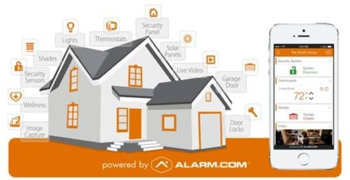 Alarm.com Interactive Alarm Monitoring