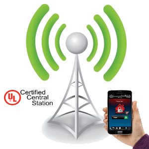 Cellular Interactive with UL Alarm Monitoring